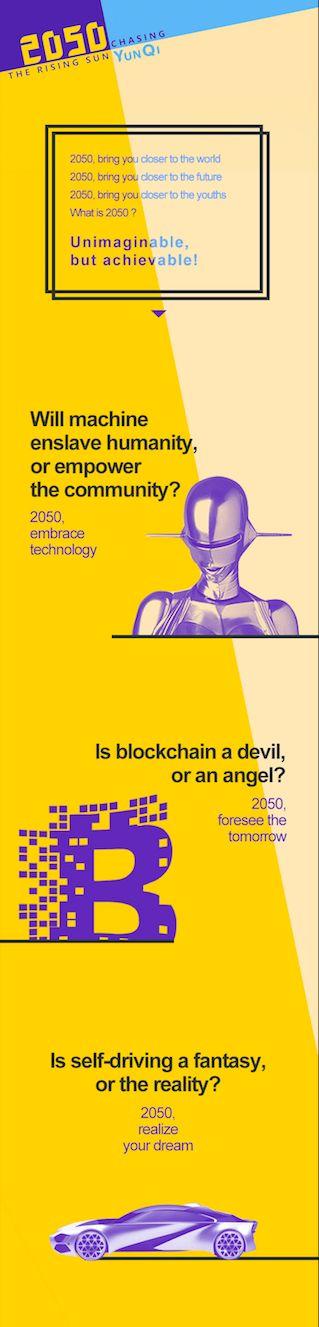 2050是什么? 不可想像, 等你创造 