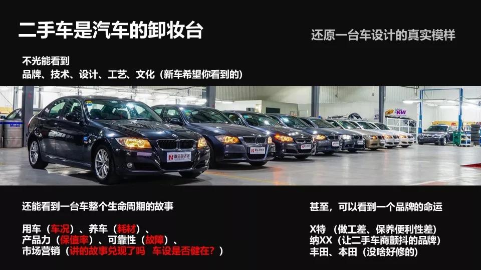 金嘉炜 | 从二手车的角度看汽车设计【新生论坛回放】